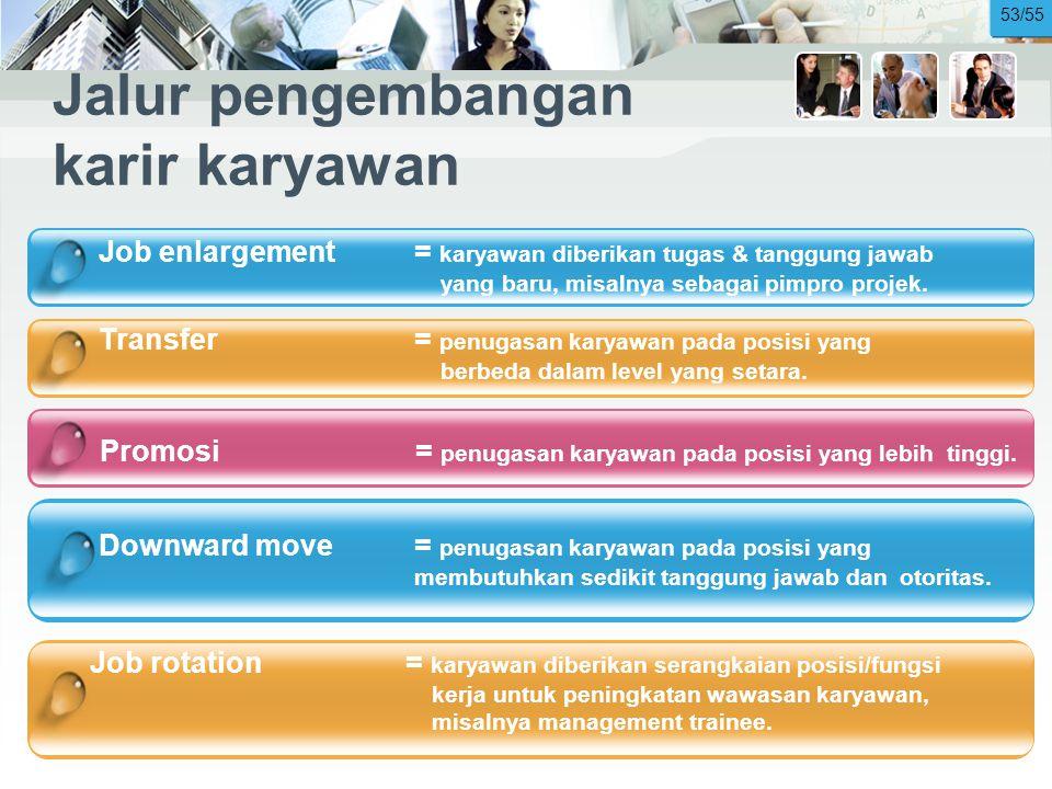 Jalur pengembangan karir karyawan