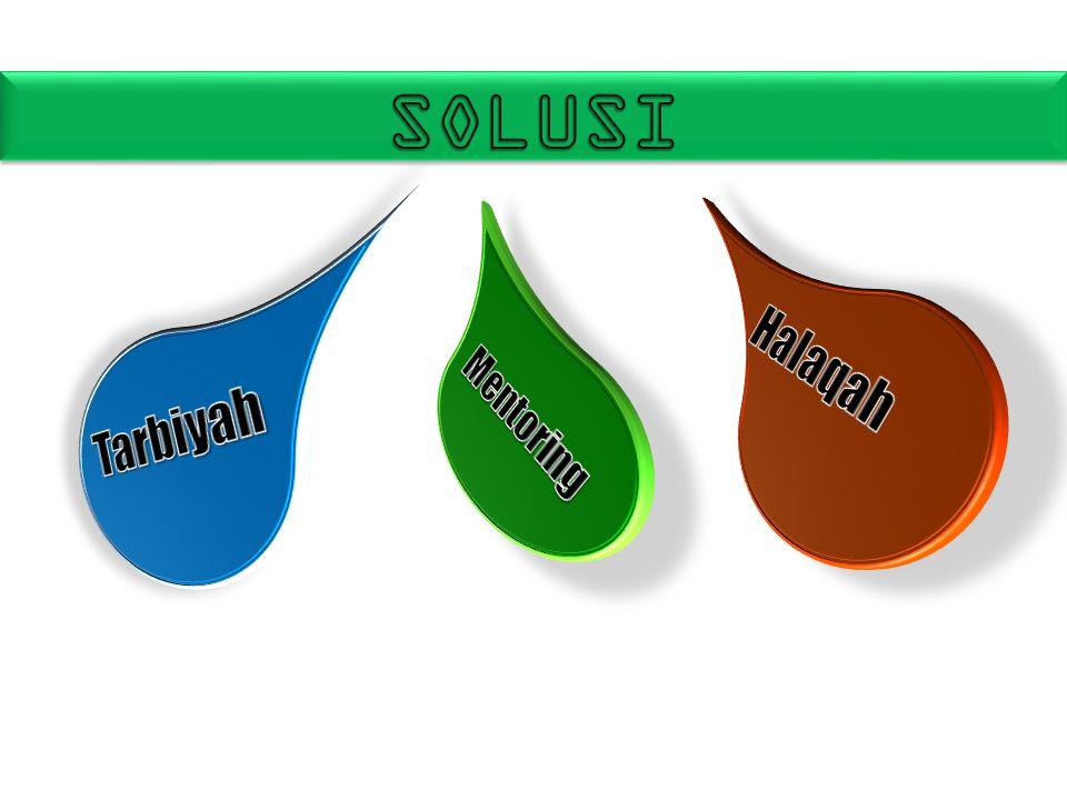 SOLUSI Halaqah Tarbiyah Mentoring