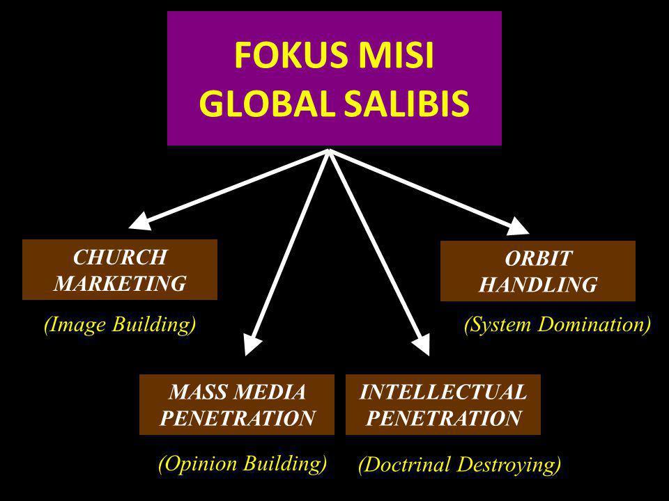 FOKUS MISI GLOBAL SALIBIS