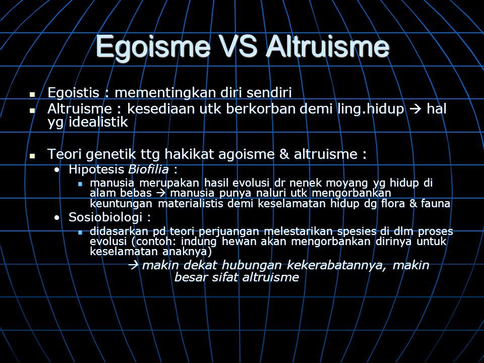 Egoisme VS Altruisme Egoistis : mementingkan diri sendiri