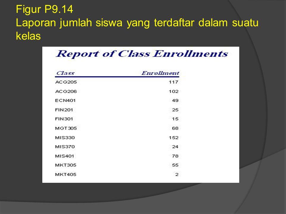 Figur P9.14 Laporan jumlah siswa yang terdaftar dalam suatu kelas
