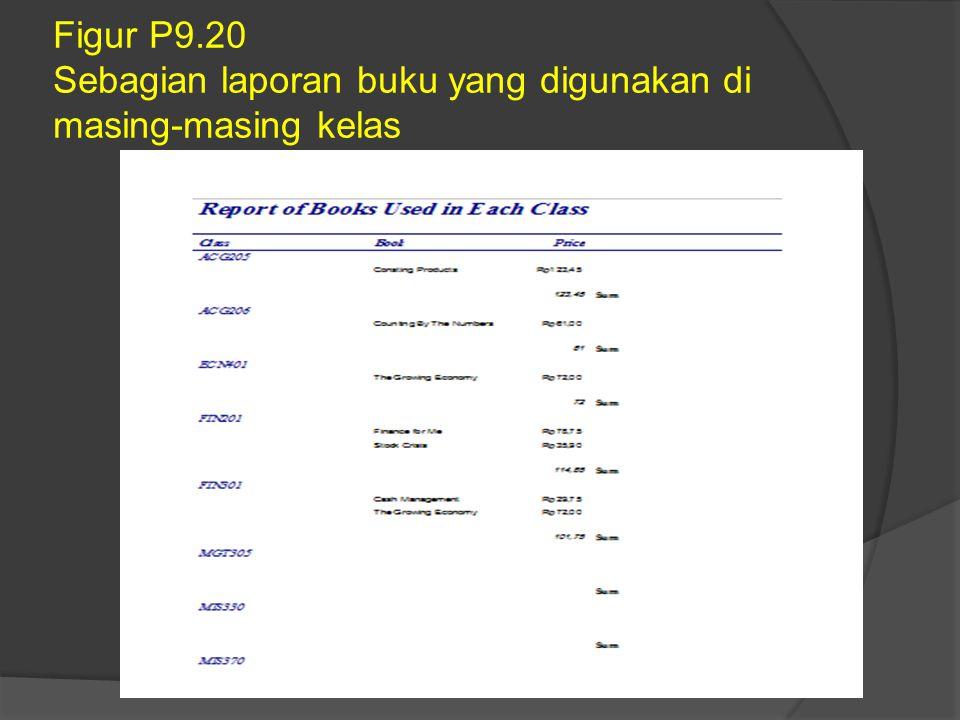 Figur P9.20 Sebagian laporan buku yang digunakan di masing-masing kelas