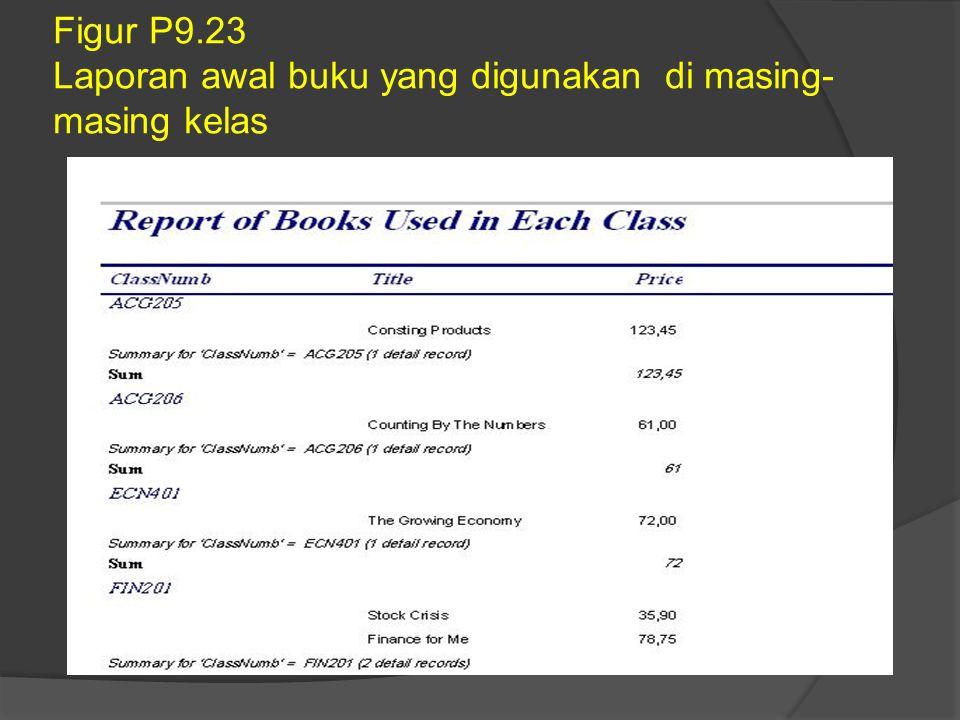 Figur P9.23 Laporan awal buku yang digunakan di masing-masing kelas