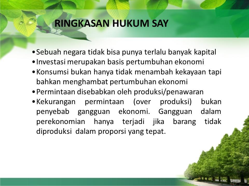 RINGKASAN HUKUM SAY Sebuah negara tidak bisa punya terlalu banyak kapital. Investasi merupakan basis pertumbuhan ekonomi.