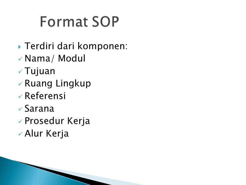 Format SOP Terdiri dari komponen: Nama/ Modul Tujuan Ruang Lingkup