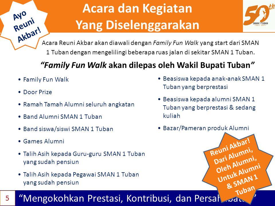 Reuni Akbar! Dari Alumni, Oleh Alumni, Untuk Alumni & SMAN 1 Tuban