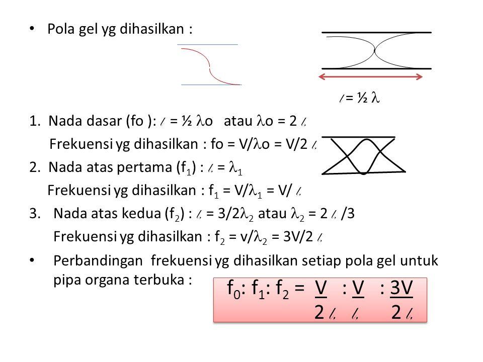 f0: f1: f2 = V : V : 3V 2 l, l, 2 l, Pola gel yg dihasilkan : l = ½ 