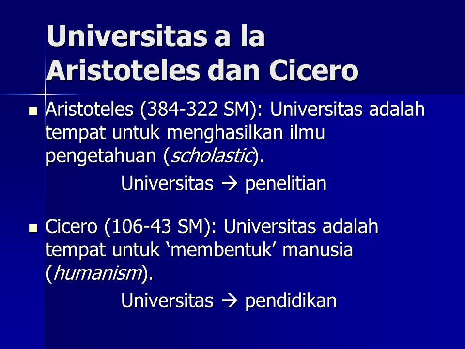 Universitas a la Aristoteles dan Cicero