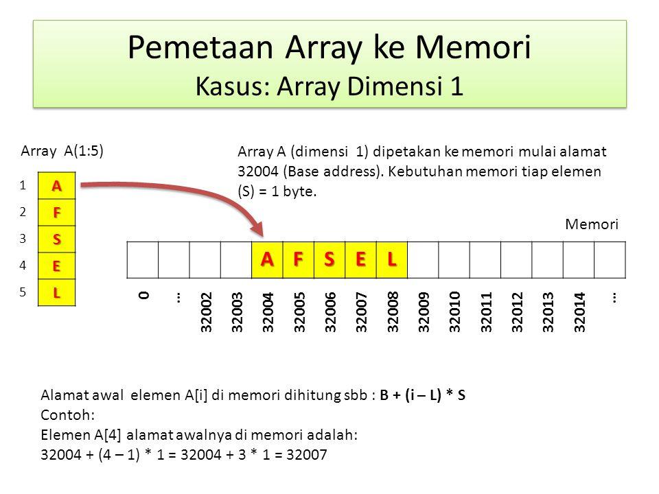 Pemetaan Array ke Memori Kasus: Array Dimensi 1