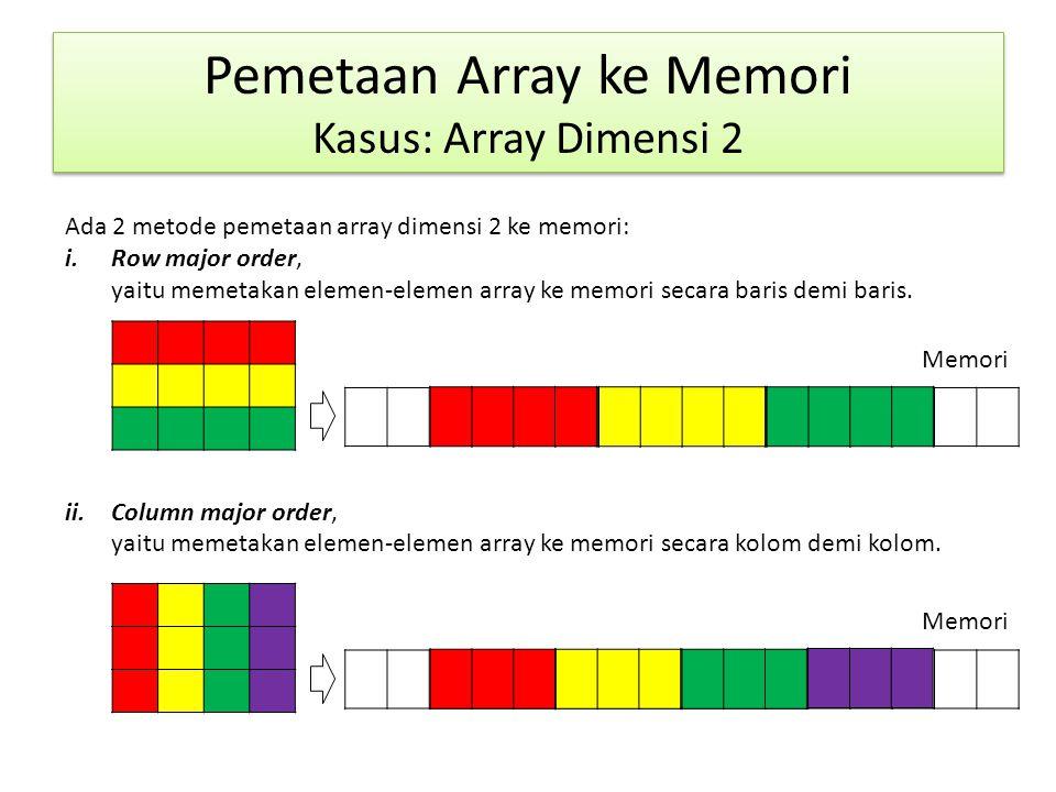 Pemetaan Array ke Memori Kasus: Array Dimensi 2