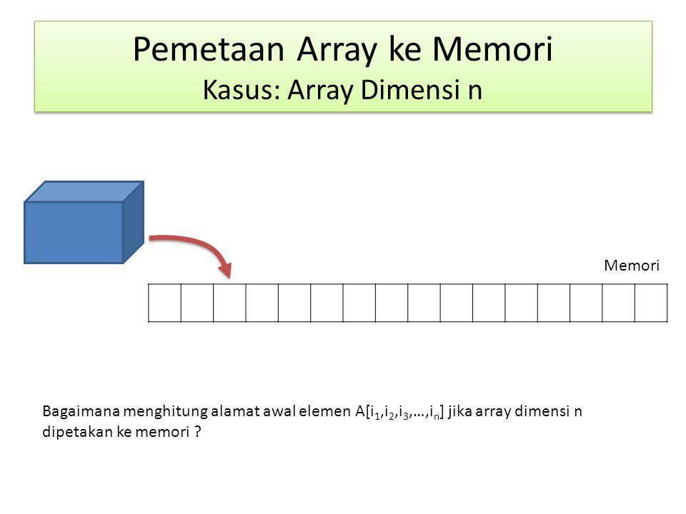 Pemetaan Array ke Memori Kasus: Array Dimensi n