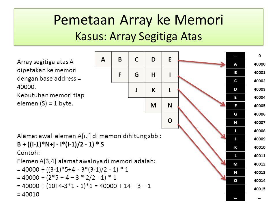 Pemetaan Array ke Memori Kasus: Array Segitiga Atas