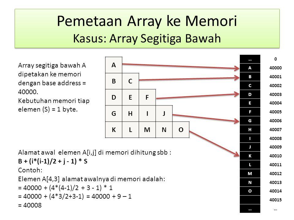 Pemetaan Array ke Memori Kasus: Array Segitiga Bawah