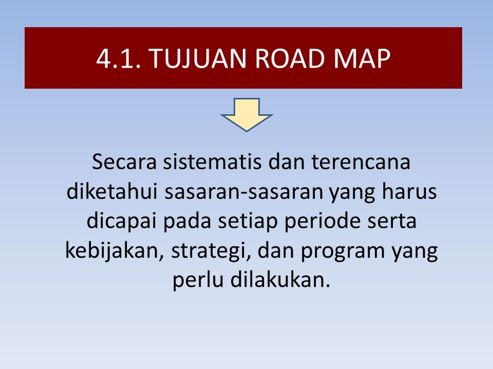 4.1. TUJUAN ROAD MAP