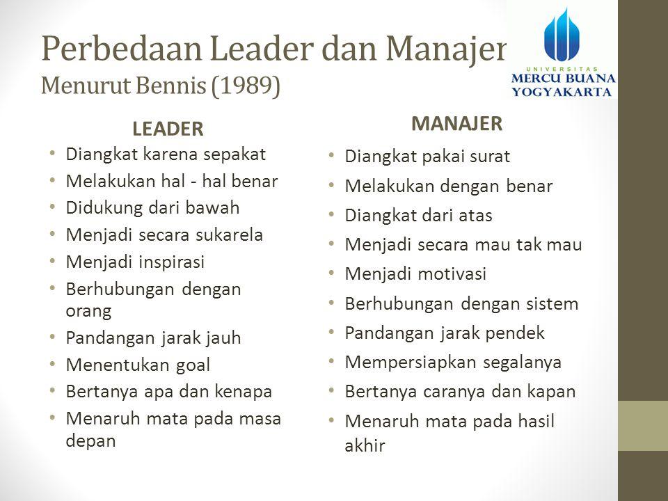 Perbedaan Leader dan Manajer Menurut Bennis (1989)