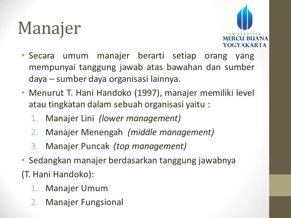 Manajer Secara umum manajer berarti setiap orang yang mempunyai tanggung jawab atas bawahan dan sumber daya – sumber daya organisasi lainnya.