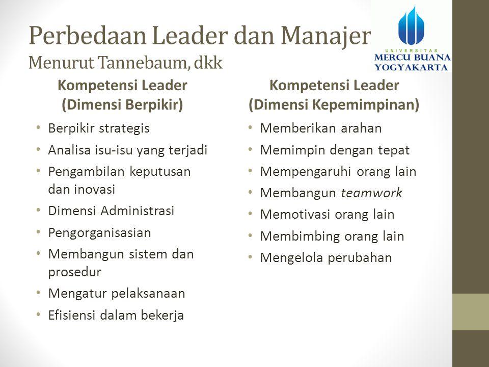 Perbedaan Leader dan Manajer Menurut Tannebaum, dkk