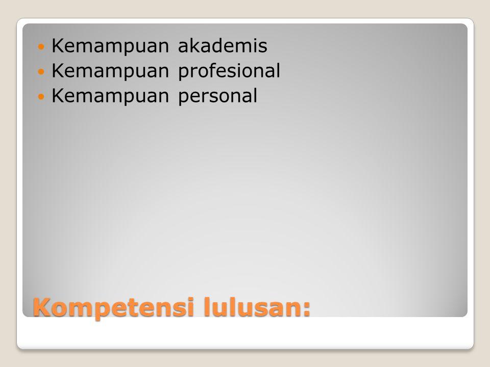 Kompetensi lulusan: Kemampuan akademis Kemampuan profesional