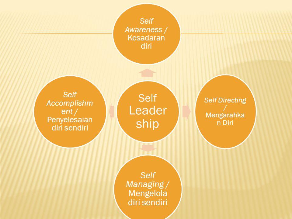 Self Leadership Self Accomplishment / Penyelesaian diri sendiri