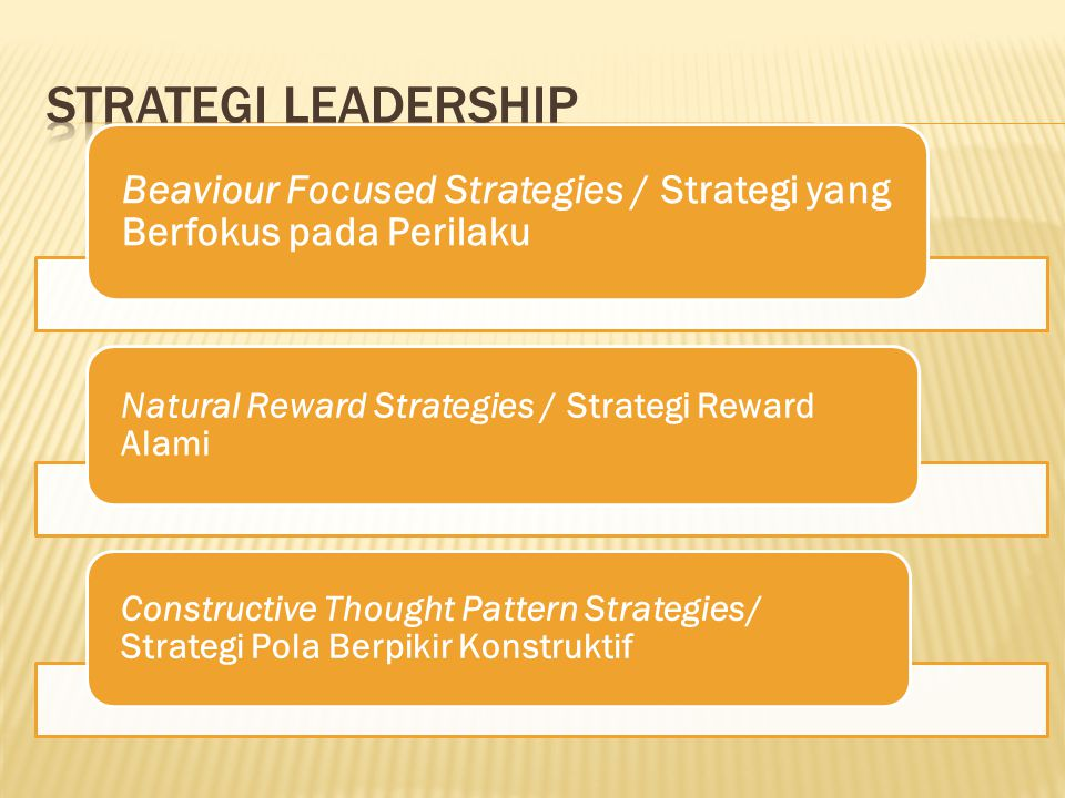 Strategi LEADERSHIP Beaviour Focused Strategies / Strategi yang Berfokus pada Perilaku. Natural Reward Strategies / Strategi Reward Alami.