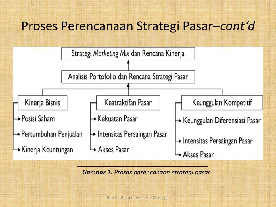 Proses Perencanaan Strategi Pasar–cont'd
