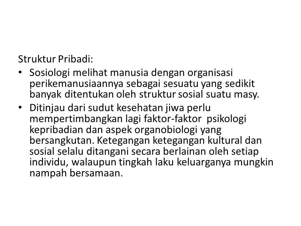 Struktur Pribadi:
