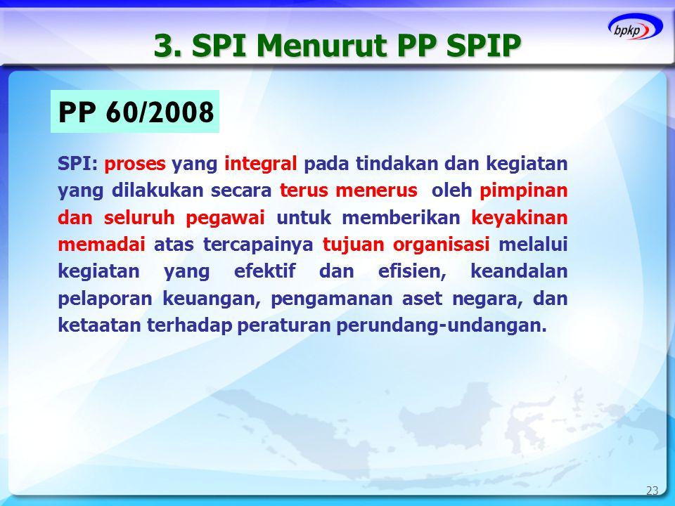 3. SPI Menurut PP SPIP PP 60/2008.