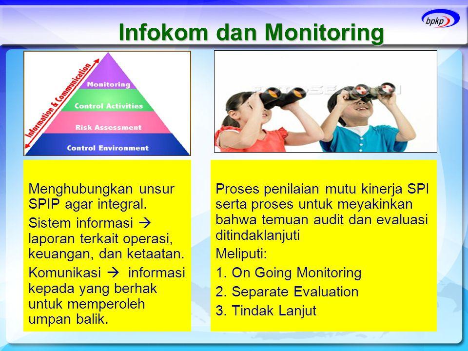 Infokom dan Monitoring