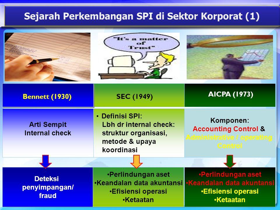 Sejarah Perkembangan SPI di Sektor Korporat (1)