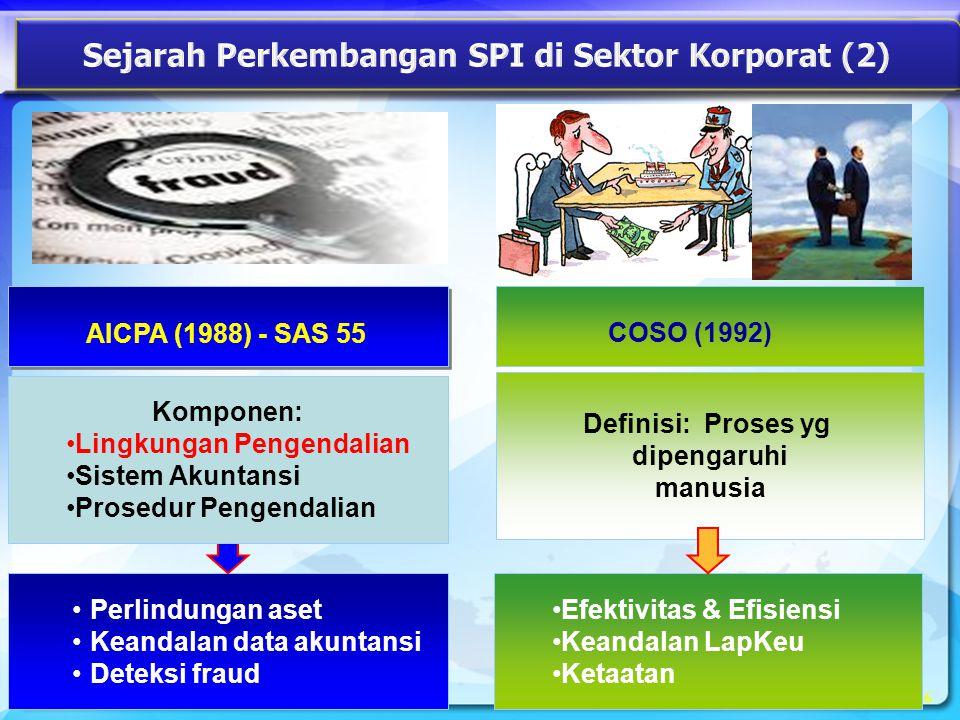 Sejarah Perkembangan SPI di Sektor Korporat (2)