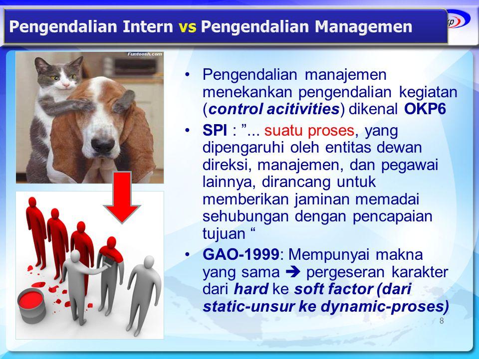 Pengendalian Intern vs Pengendalian Managemen