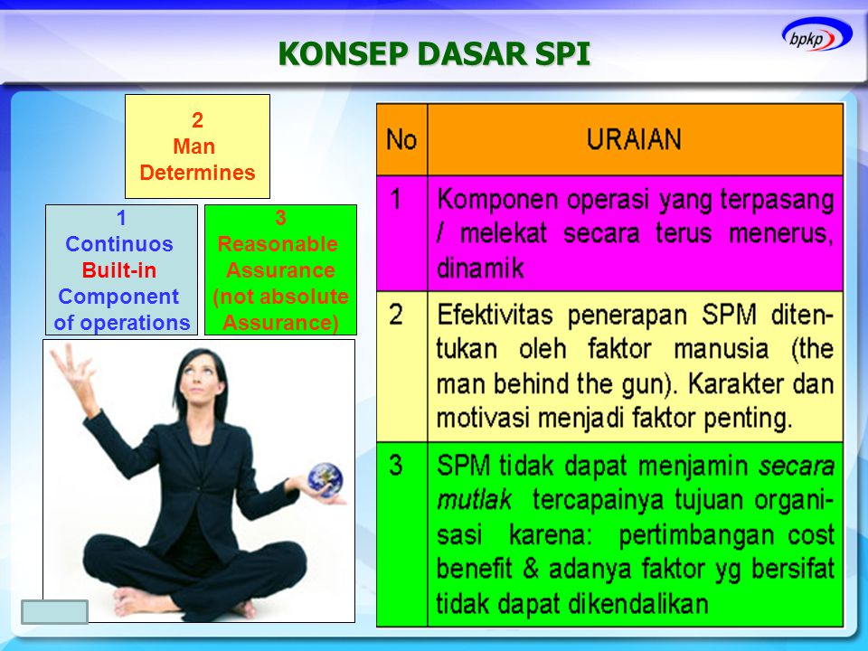 KONSEP DASAR SPI 3 Reasonable Assurance (not absolute Assurance) 1