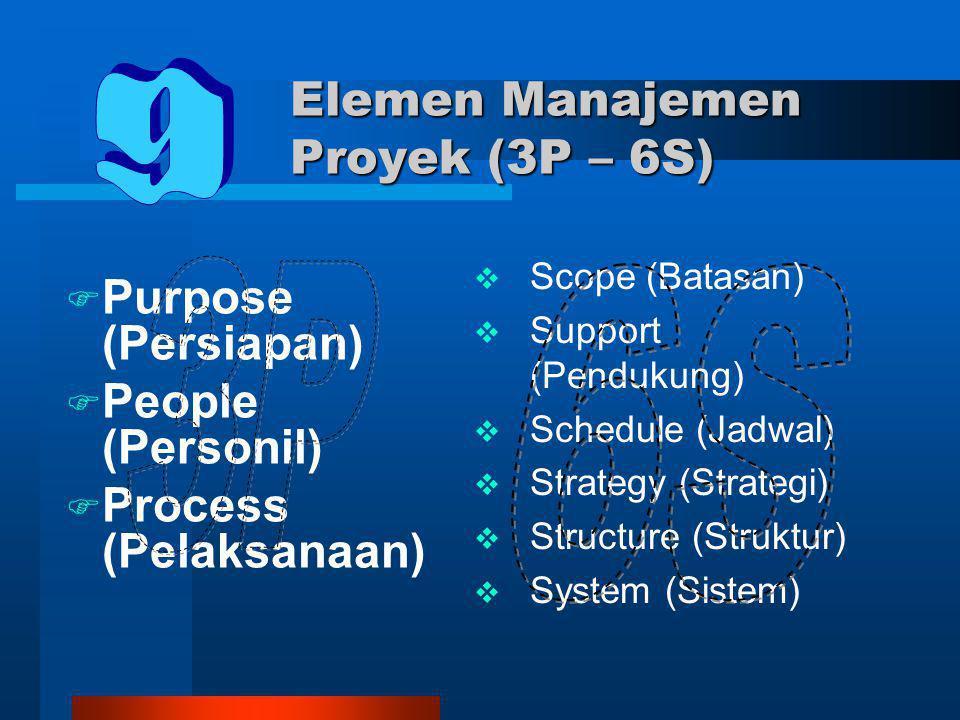 Elemen Manajemen Proyek (3P – 6S)