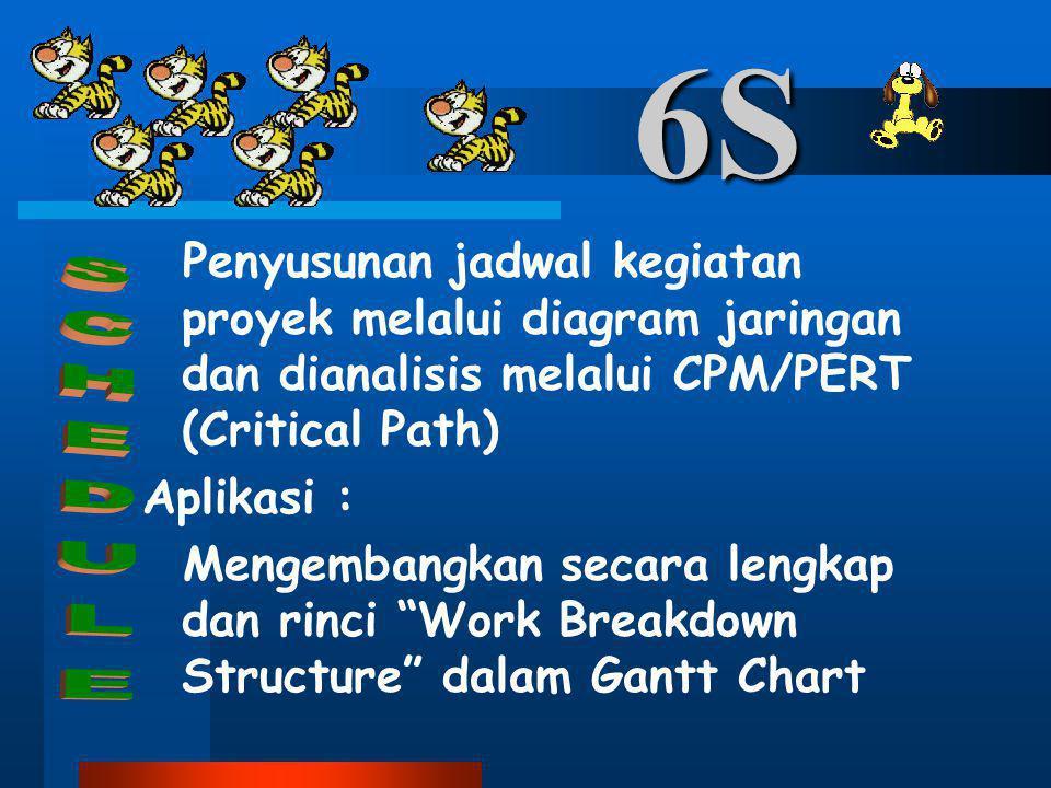 6S Penyusunan jadwal kegiatan proyek melalui diagram jaringan dan dianalisis melalui CPM/PERT (Critical Path)