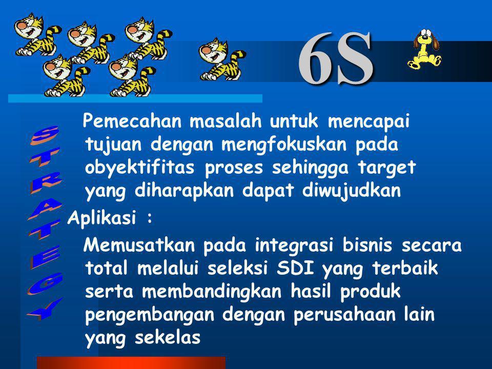 6S Pemecahan masalah untuk mencapai tujuan dengan mengfokuskan pada obyektifitas proses sehingga target yang diharapkan dapat diwujudkan.