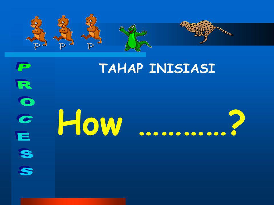 P P P TAHAP INISIASI How ………… PROCESS