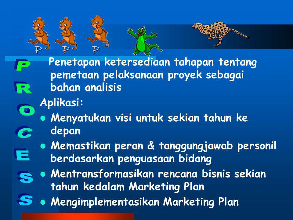 P P P Penetapan ketersediaan tahapan tentang pemetaan pelaksanaan proyek sebagai bahan analisis.