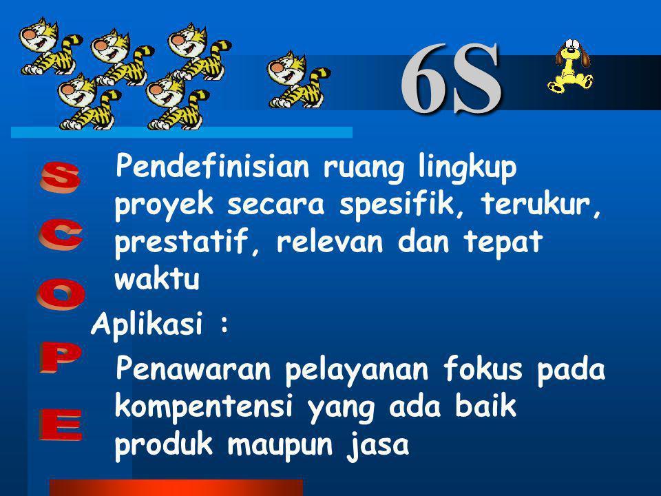 6S Pendefinisian ruang lingkup proyek secara spesifik, terukur, prestatif, relevan dan tepat waktu.