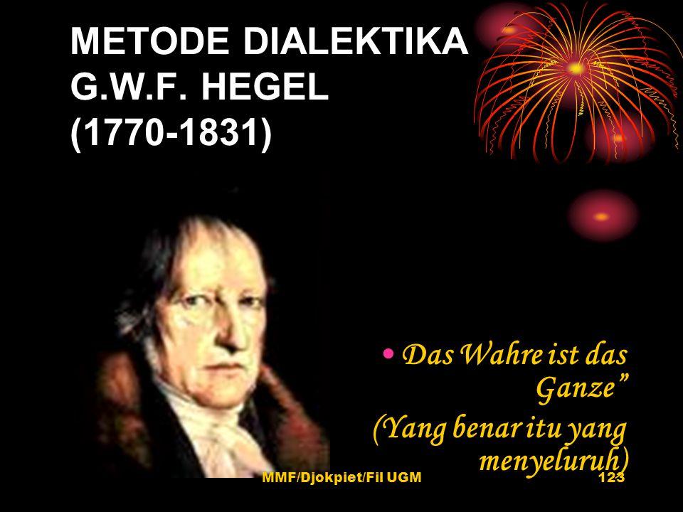 METODE DIALEKTIKA G.W.F. HEGEL (1770-1831)