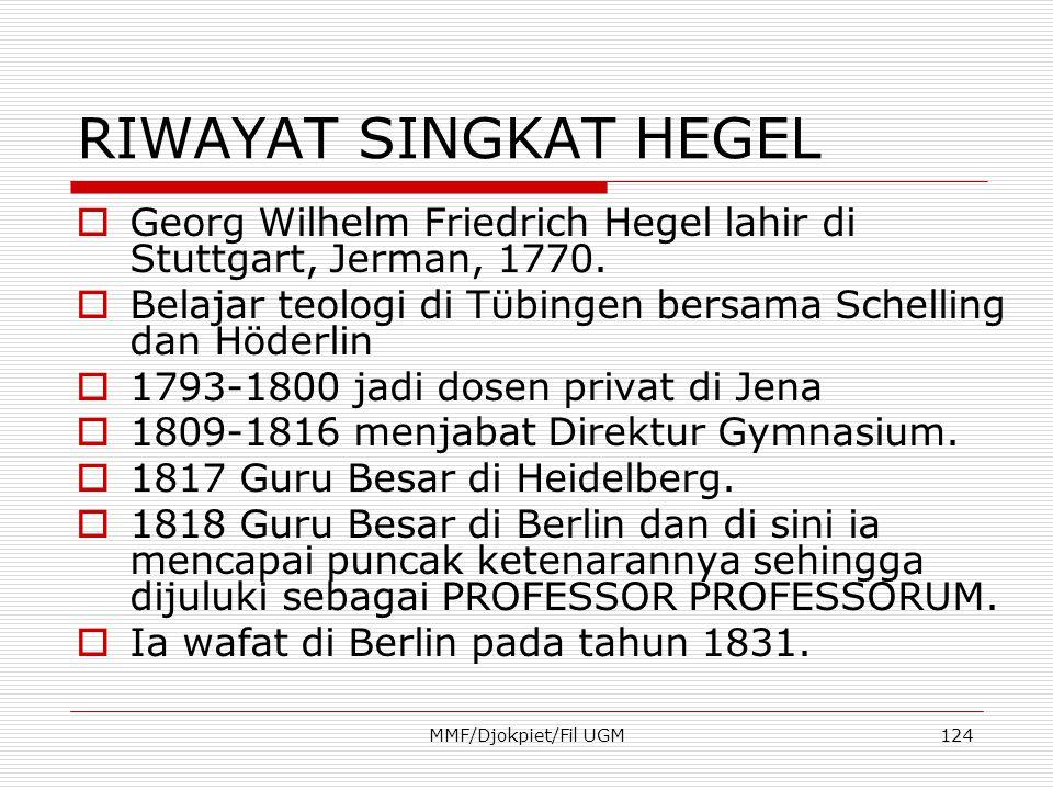 RIWAYAT SINGKAT HEGEL Georg Wilhelm Friedrich Hegel lahir di Stuttgart, Jerman, 1770. Belajar teologi di Tϋbingen bersama Schelling dan Höderlin.