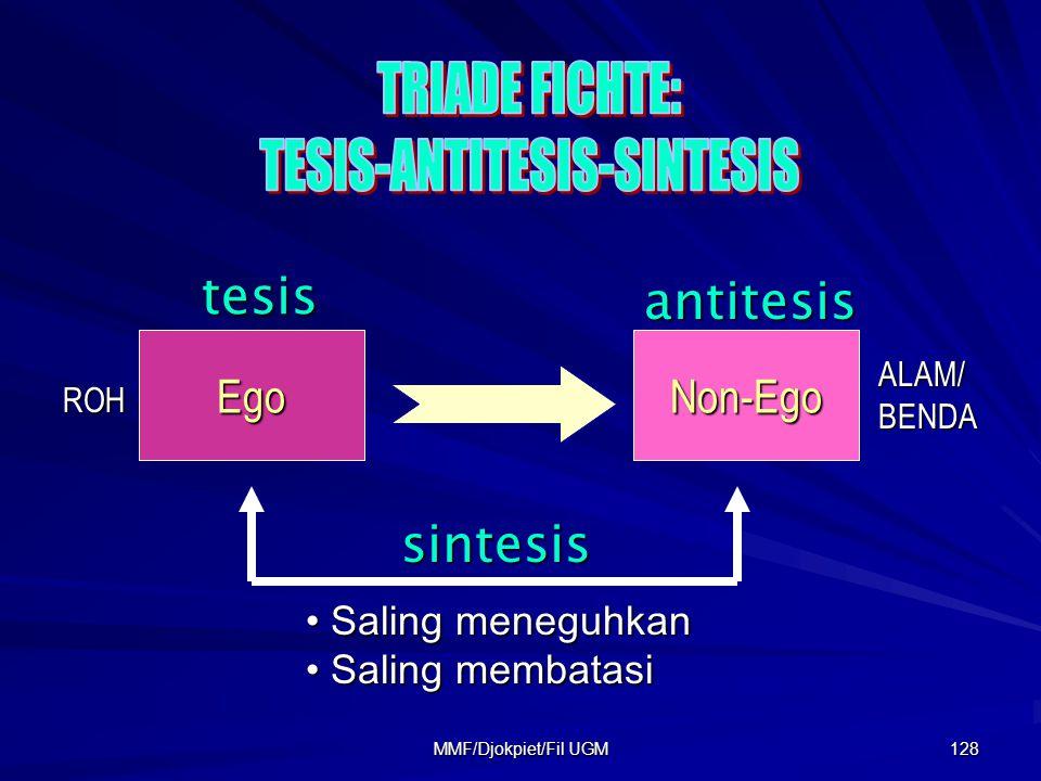 TESIS-ANTITESIS-SINTESIS