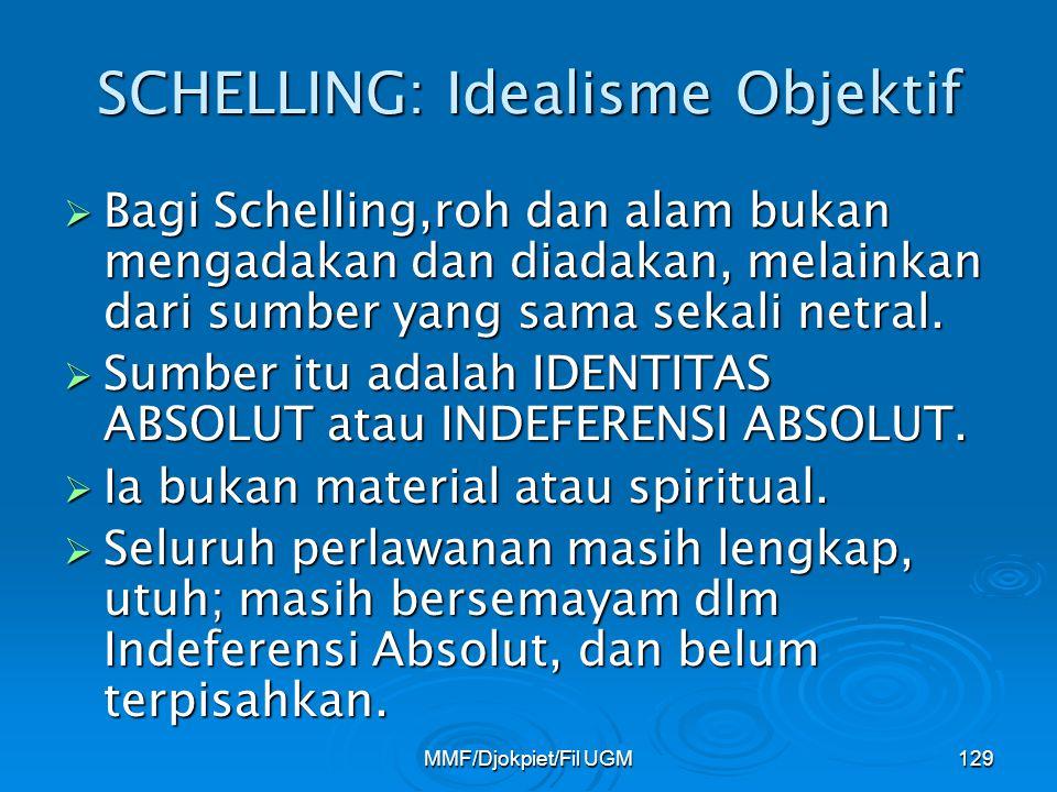 SCHELLING: Idealisme Objektif