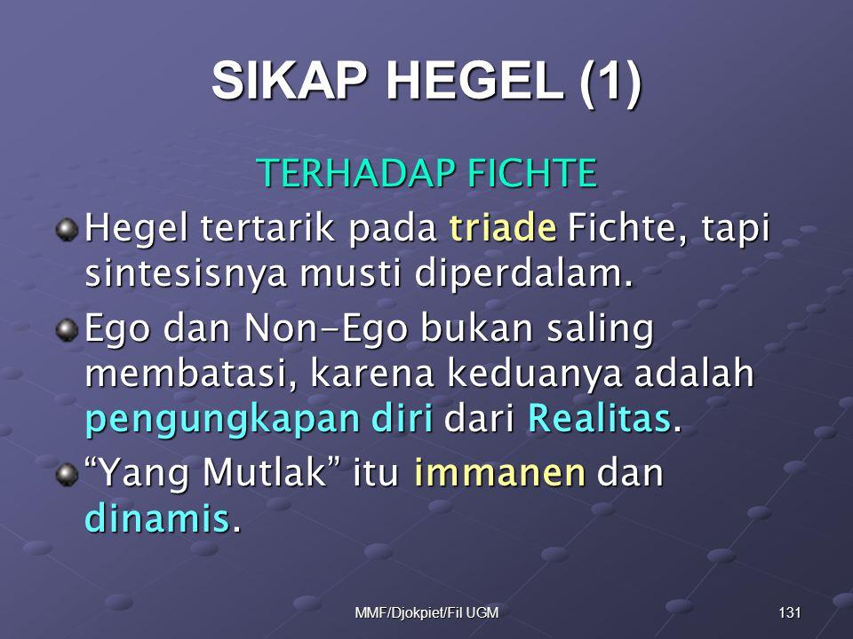 SIKAP HEGEL (1) TERHADAP FICHTE