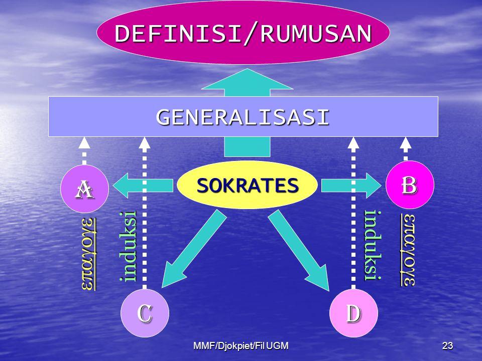 DEFINISI/RUMUSAN B A C D GENERALISASI SOKRATES induksi induksi epagoge