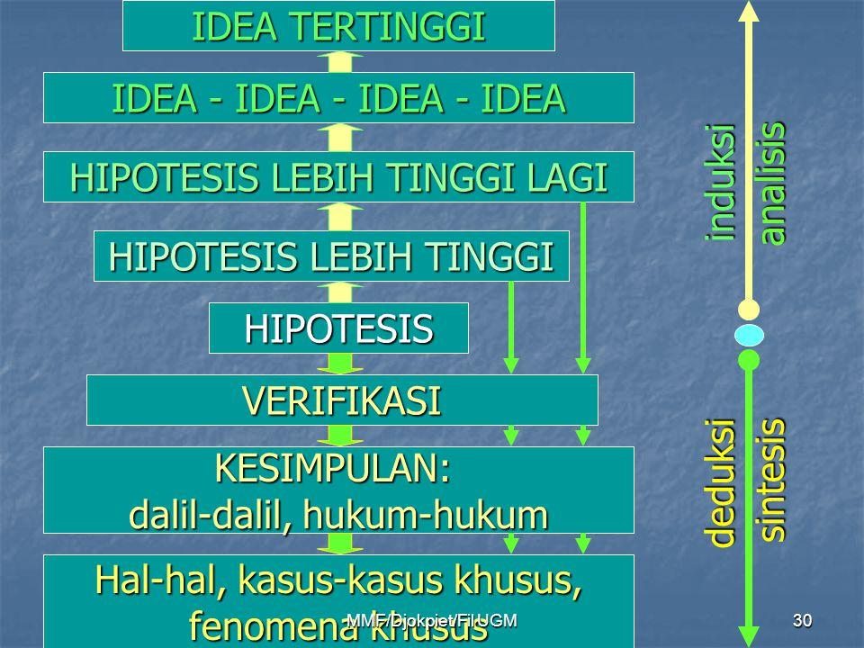 HIPOTESIS LEBIH TINGGI LAGI induksi analisis