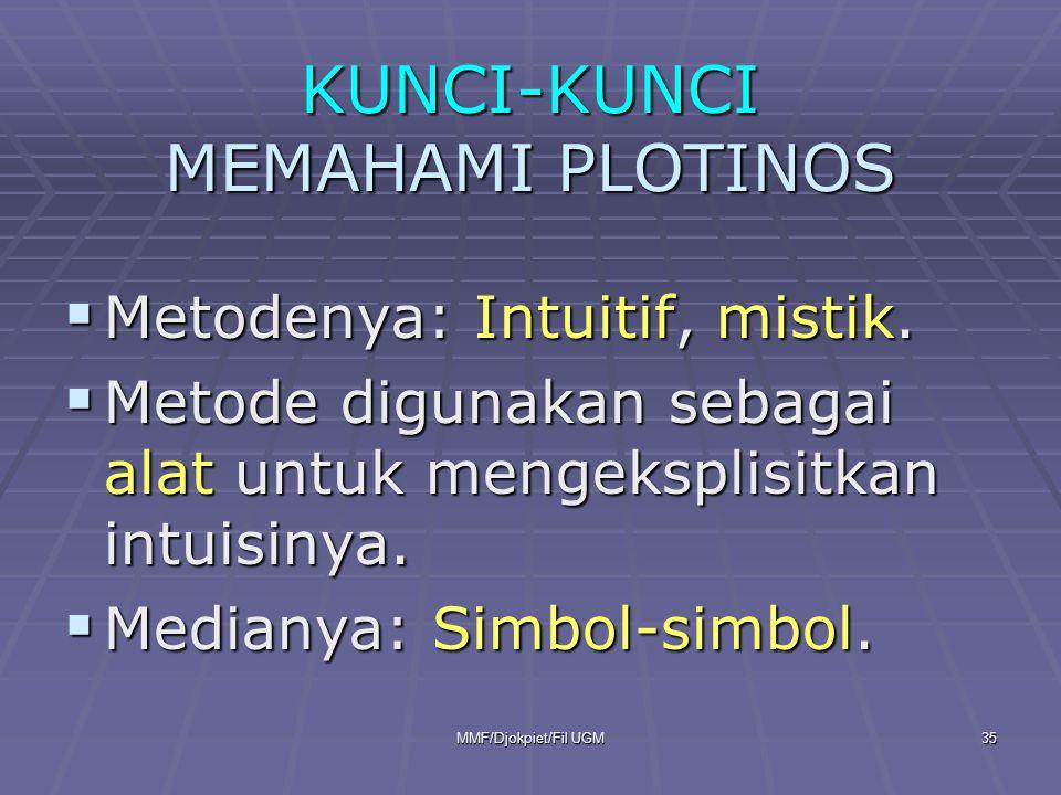 KUNCI-KUNCI MEMAHAMI PLOTINOS