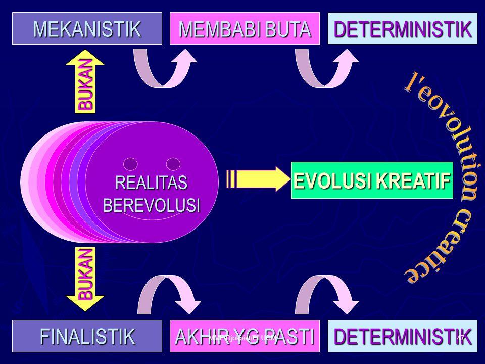 l eovolution creatice MEKANISTIK MEMBABI BUTA DETERMINISTIK