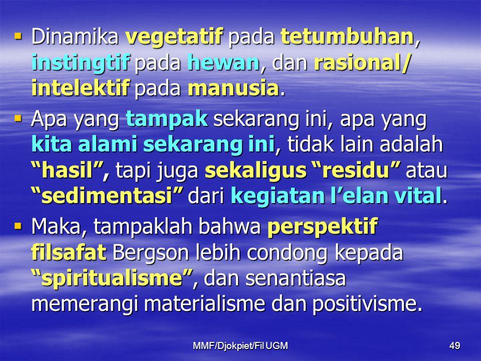 Dinamika vegetatif pada tetumbuhan, instingtif pada hewan, dan rasional/ intelektif pada manusia.