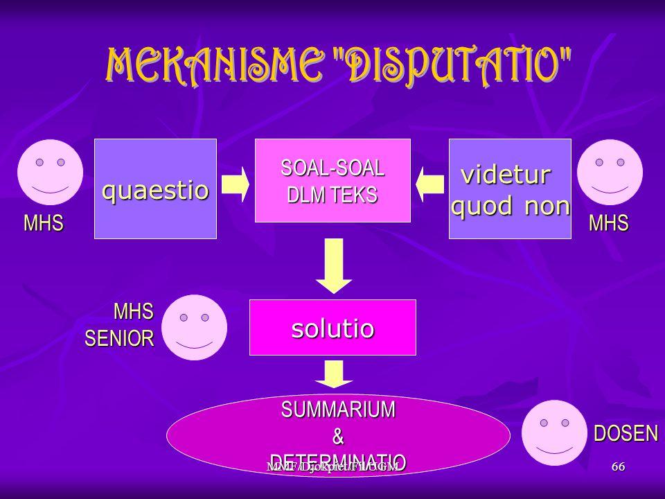 MEKANISME DISPUTATIO videtur quaestio quod non solutio SOAL-SOAL