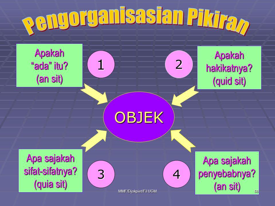 Pengorganisasian Pikiran